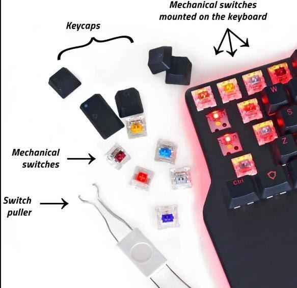 Mechanical keyboard parts